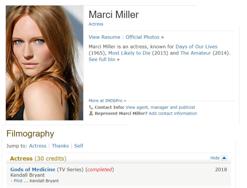 DOOL's Marci Miller